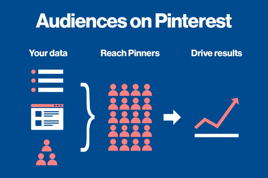 4-pinterest-audience-targeting