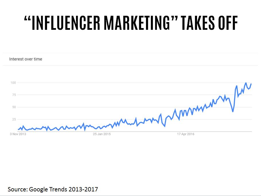 im-trends