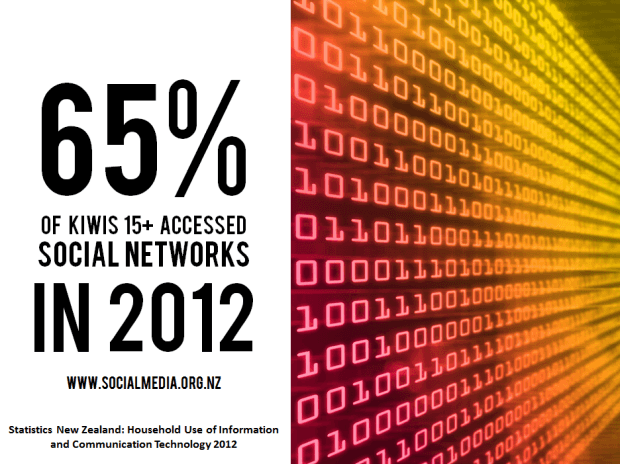 65-percent-of-kiwis-access-social--media