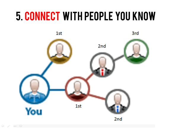 Connect with people you know