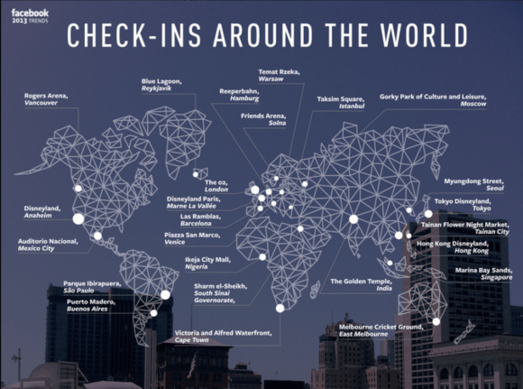 Most popular Facebook check-ins of 2013