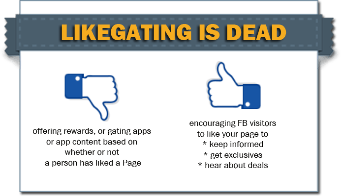 Facebook likegating is dead