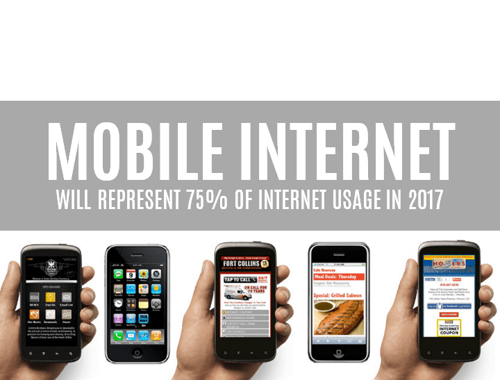 mobile-internet-usage