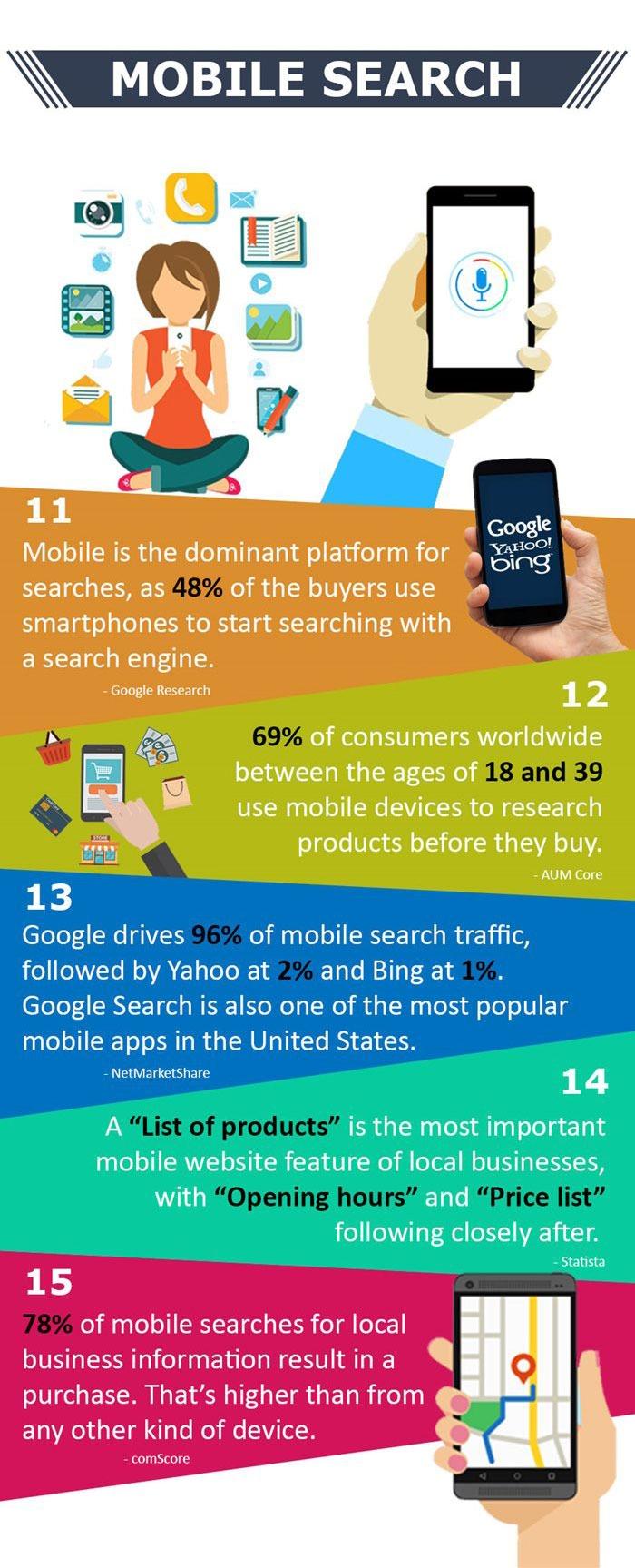 2018-mobile-statistics-3 - SocialMedia.org.nz